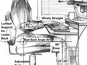 Effektiv ergonomi: mentala begränsningar och förmågor